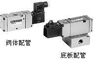 SMC电磁阀,SMC中国,SMC办事处